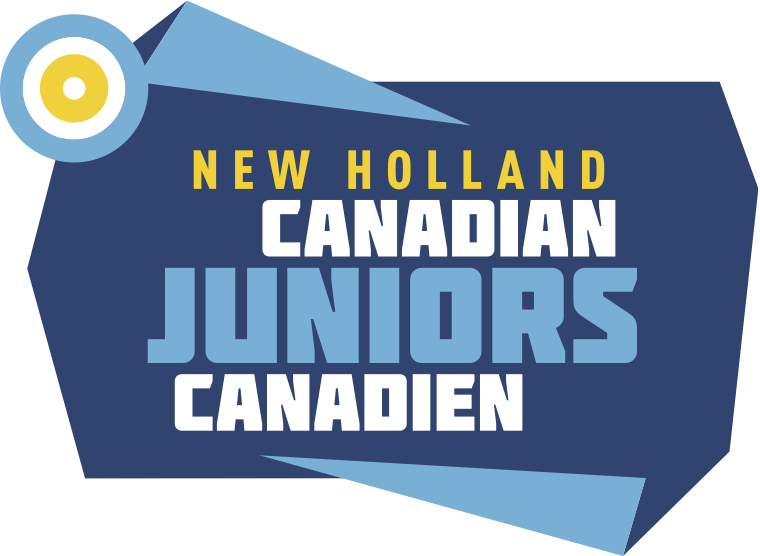 2019 New Holland Canadian Junior Championships headed to